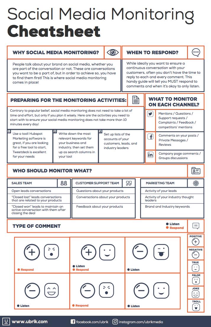 social-media-monitoring-cheatsheet