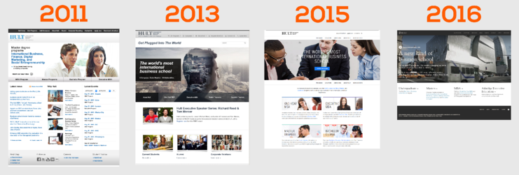 Hult UAE Website Through The Years 2.png