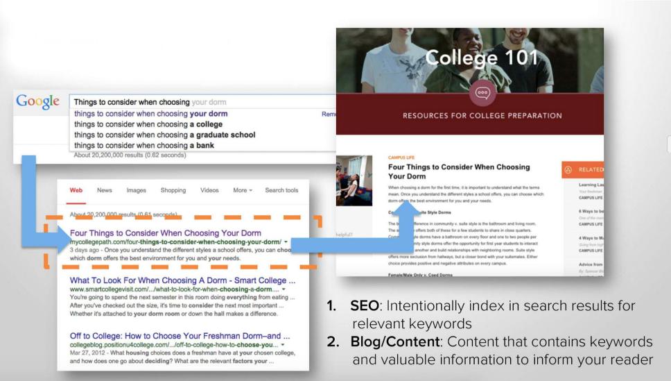 university blog topics higher education
