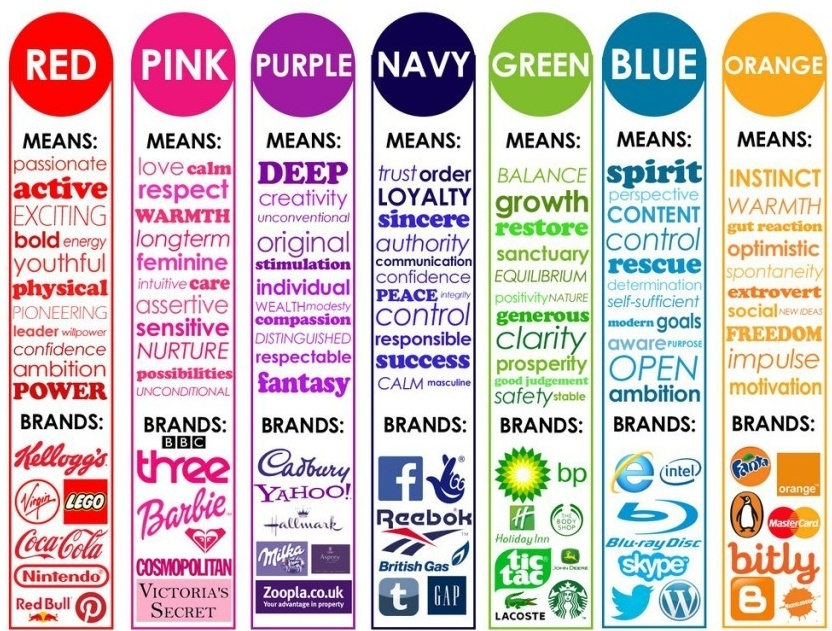 Color codes used by brands-057056-edited.jpg